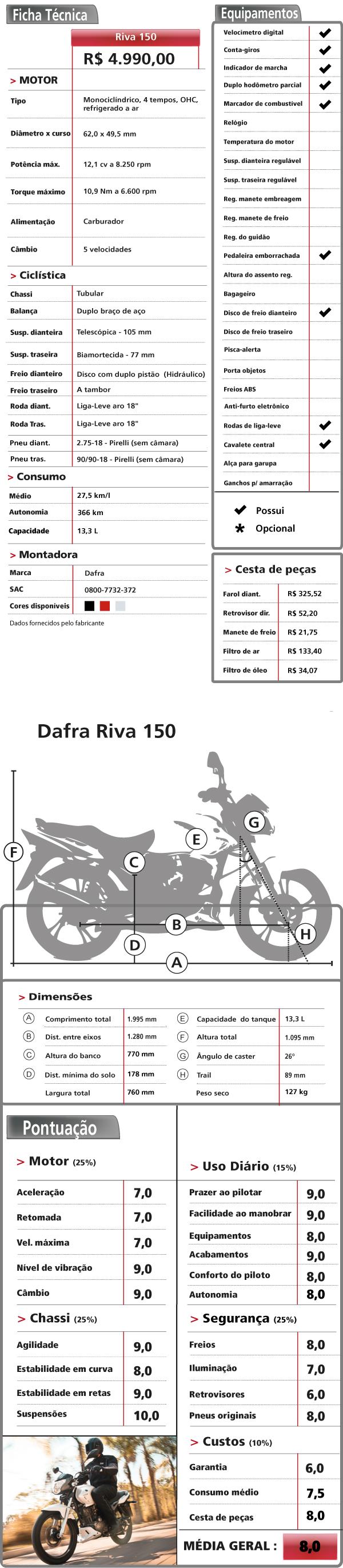 Dafra Riva 1502 Dafra Riva 150   Uma pequena notável