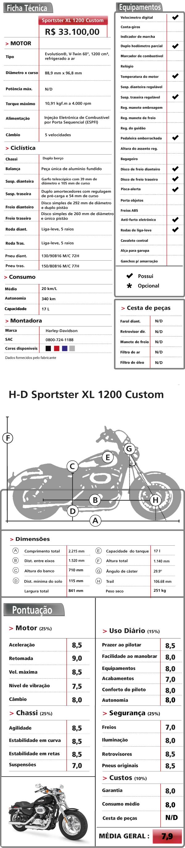 Harley Davidson 1200 Custom Custom 1200: Pequena, baixinha e invocada